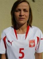 Joanna Czyzak